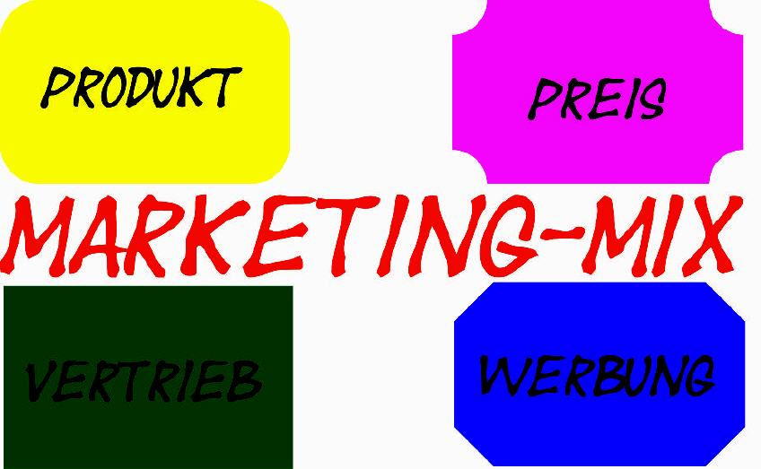 Marketingmix im Onlinemarketing